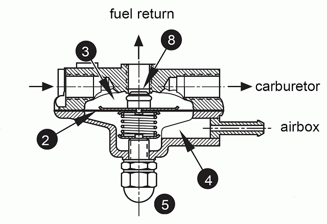 contrails   r u00e9gulateur de pression d u0026 39 essence rotax 914